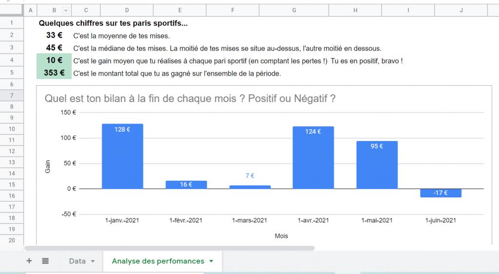 tableau-excel-paris-sportif-analyse-performances-1