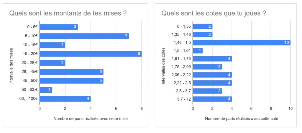 tableau-excel-paris-sportif-analyse-performances-4